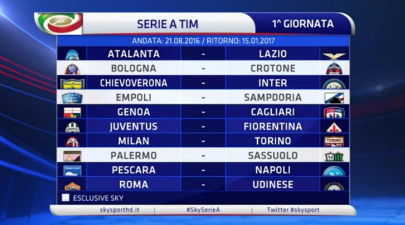 Top Flop Della Serie A Giornata1